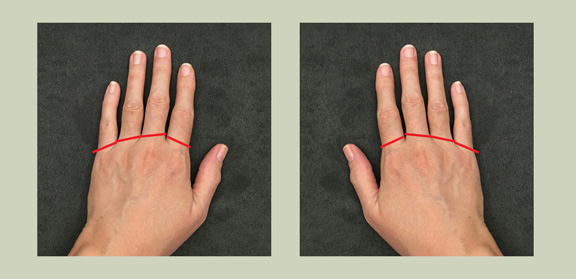 angles of your knuckles